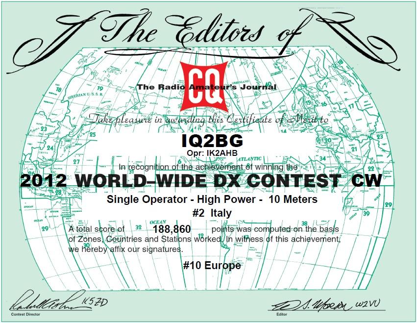 IQ2BG CQWW 2012 CW